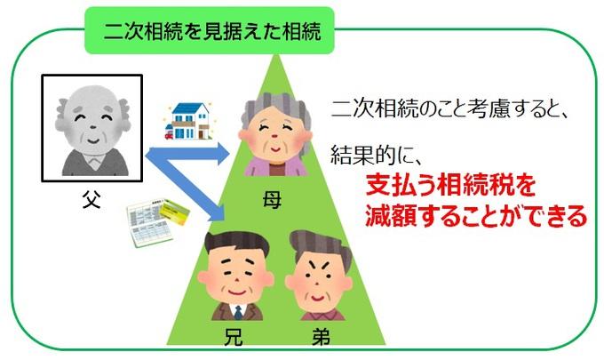 misuetasouzoku.jpgのサムネール画像